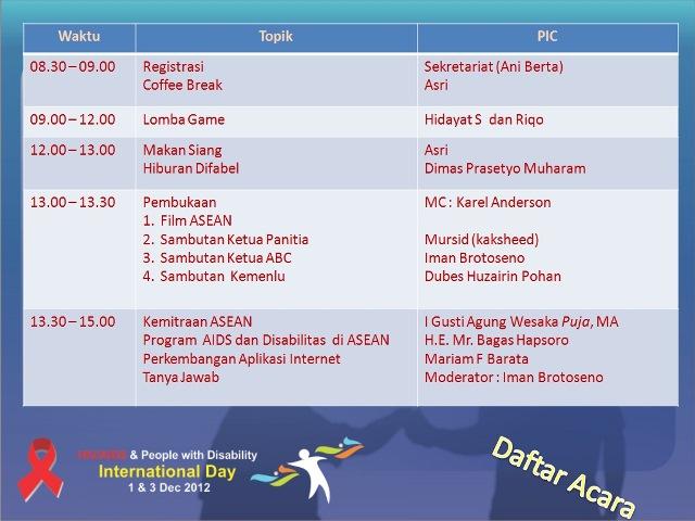 Acara Pagi Peduli Hari AIDS sedunia dan Disability Day