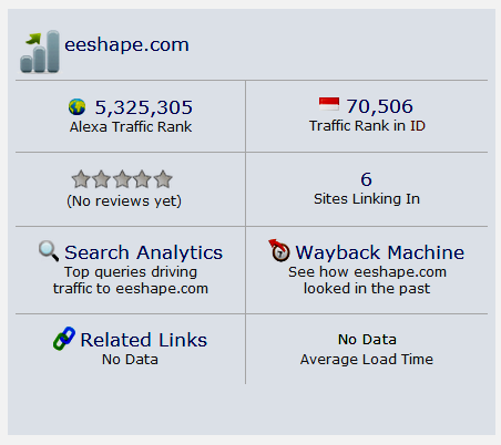 Alexa Rank blog eeshape