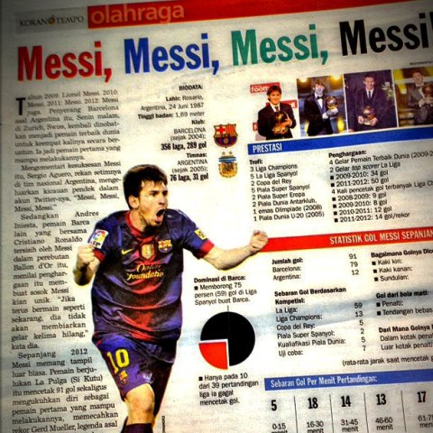 Messi Balon d'OR