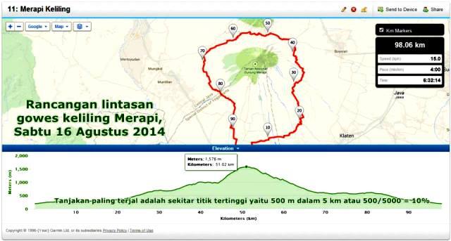 Gowes keliling Merapi dari pak Djoko Luknanto