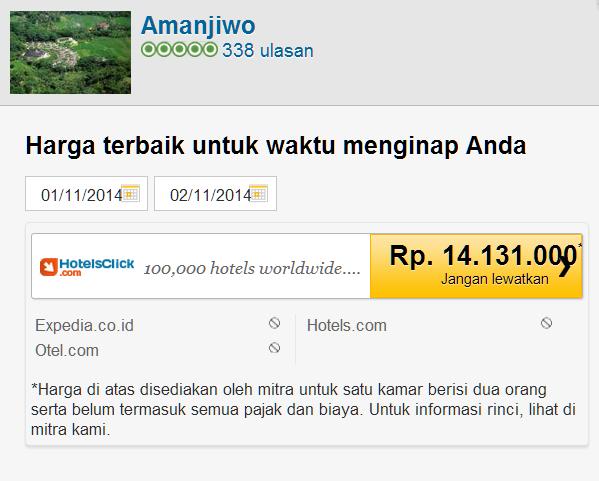 Hotel Aman Jiwo Magelang