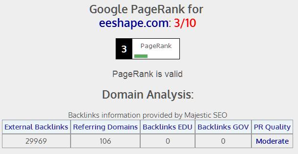 Page Rank Eeshape