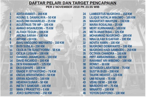 Daftar RUN for Beasiswa