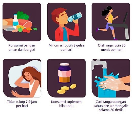 NEWnormal tetap sehat (badan POM)